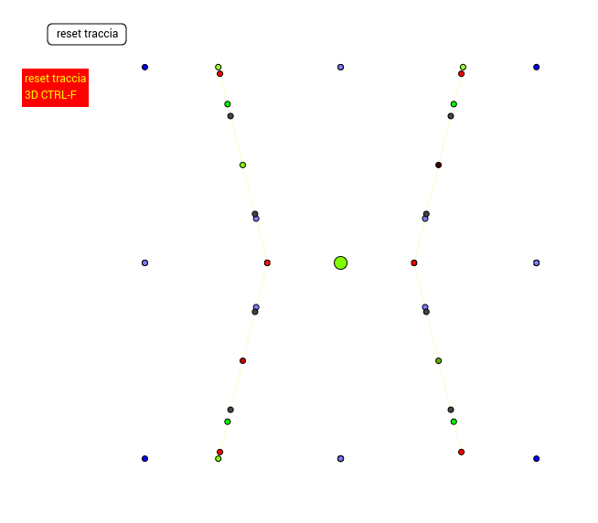 3D -caleidoscopio