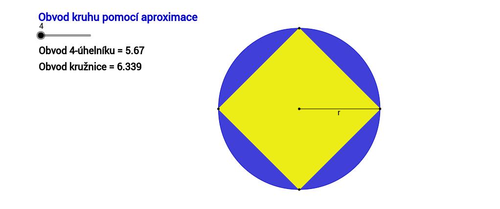 Délka kružnice (pomocí aproximace)
