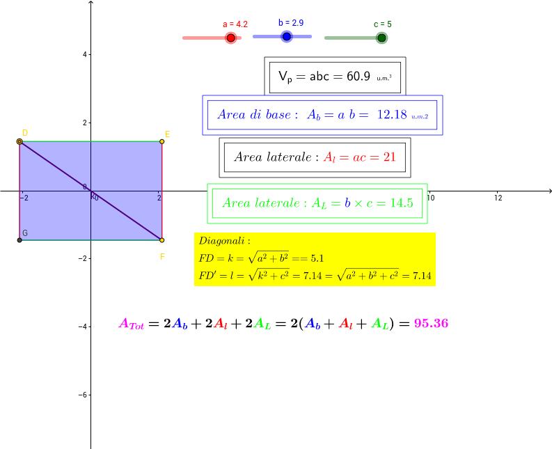 3d parallelepipedo-volume-diagonali-area superficie totale