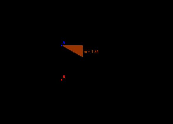 Derivative Plotter