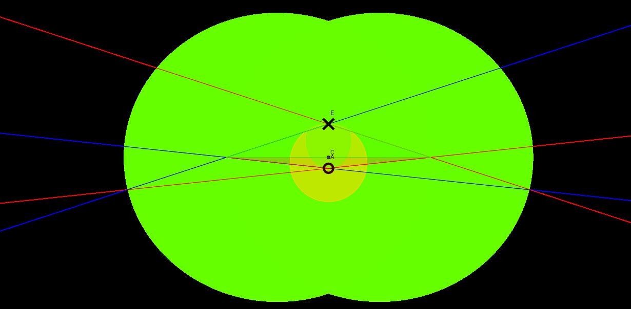 Animation zweier Punkte