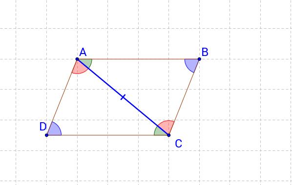 Proprietà 2 (CN)