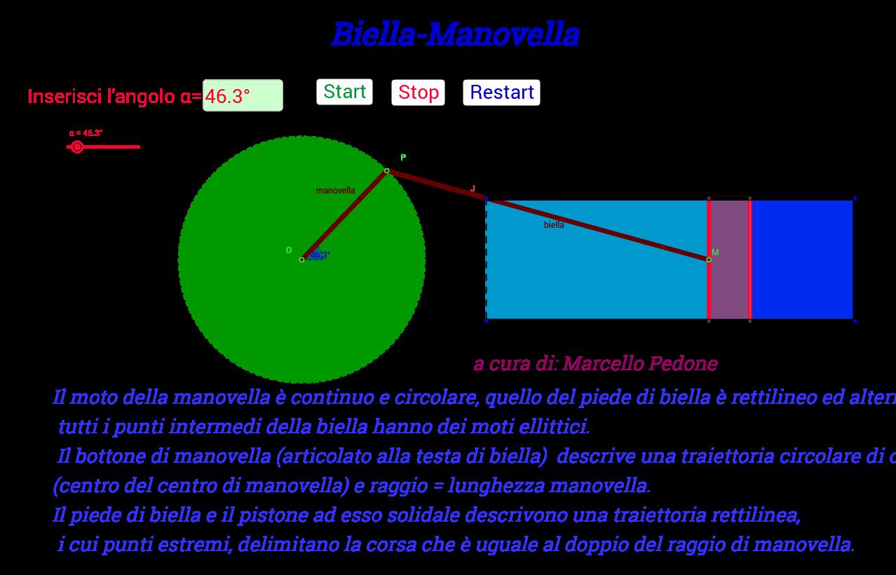 BIELLA e MANOVELLA