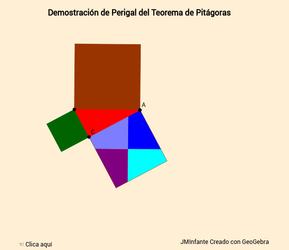 Demostración de Perigal