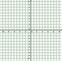 Gridable Graphing Integer Spacint