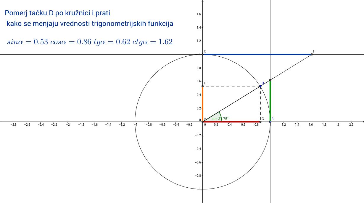 Vrednosti trigonometrijskih funkcija