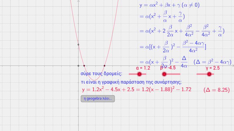 η τετραγωνική συνάρτηση