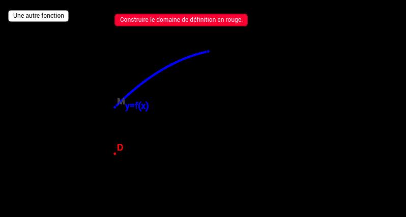 Domaine de définition par lecture graphique.