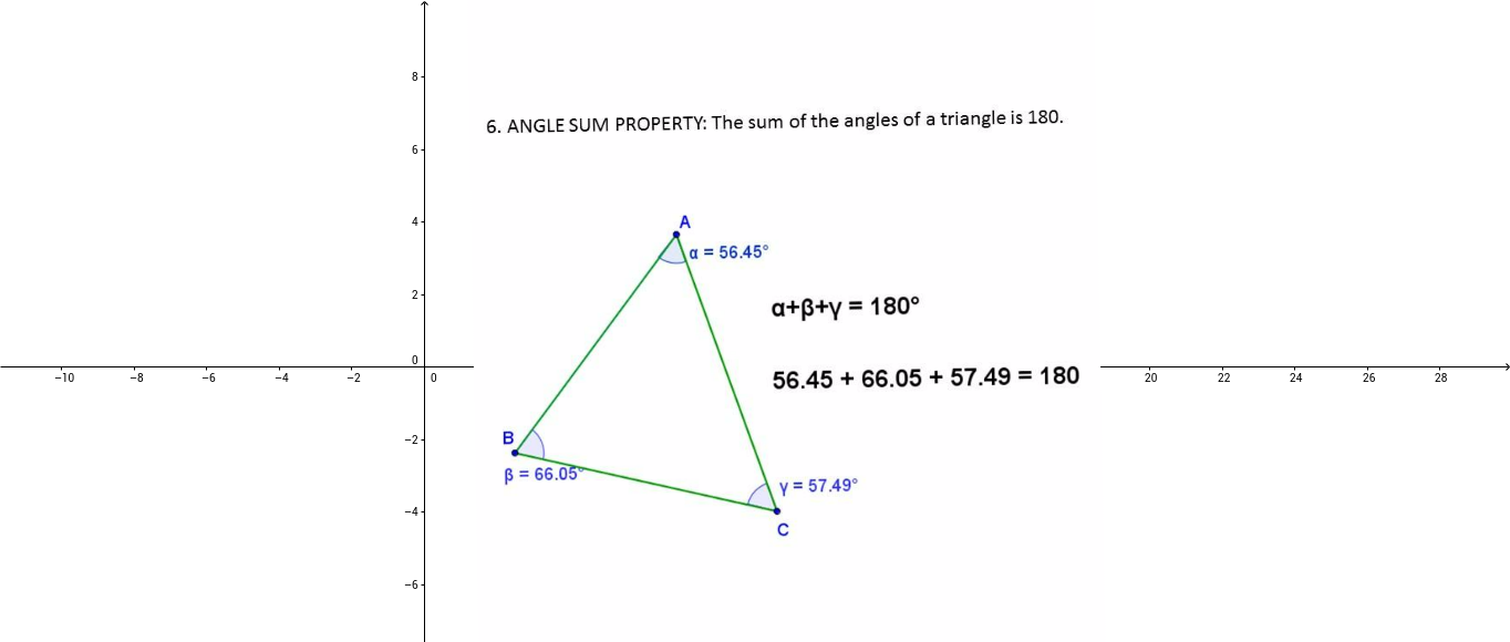 ANGLE SUM PROPERTY by Sidharth Arun (9M)