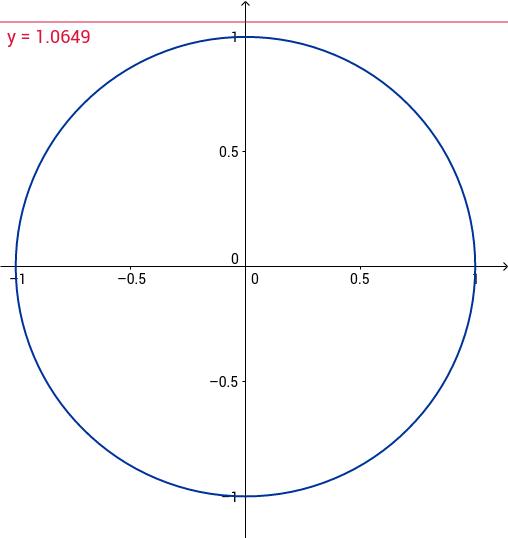 DVM Enhetssirkelen løse enkle likninger