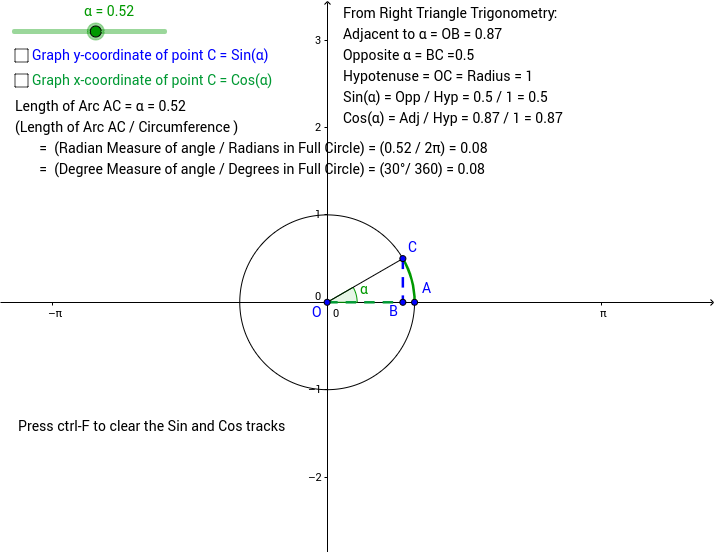 Exploring SOHCAHTOA in a Unit Circle GeoGebra – Soh Cah Toa Worksheet