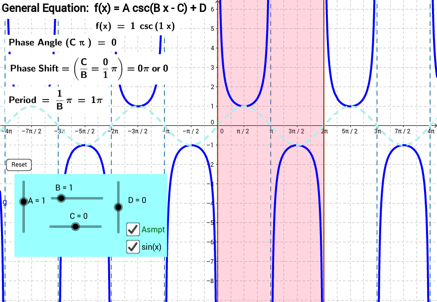 The General Cosecant Function