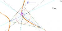 ボウティン・刈屋の定理