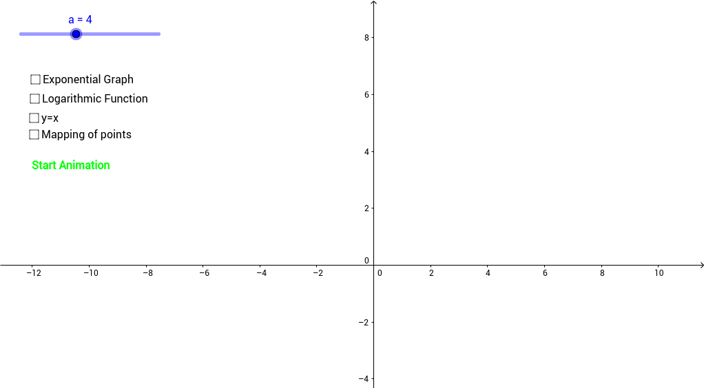 Copy of Exponential and Logarithmic Functions