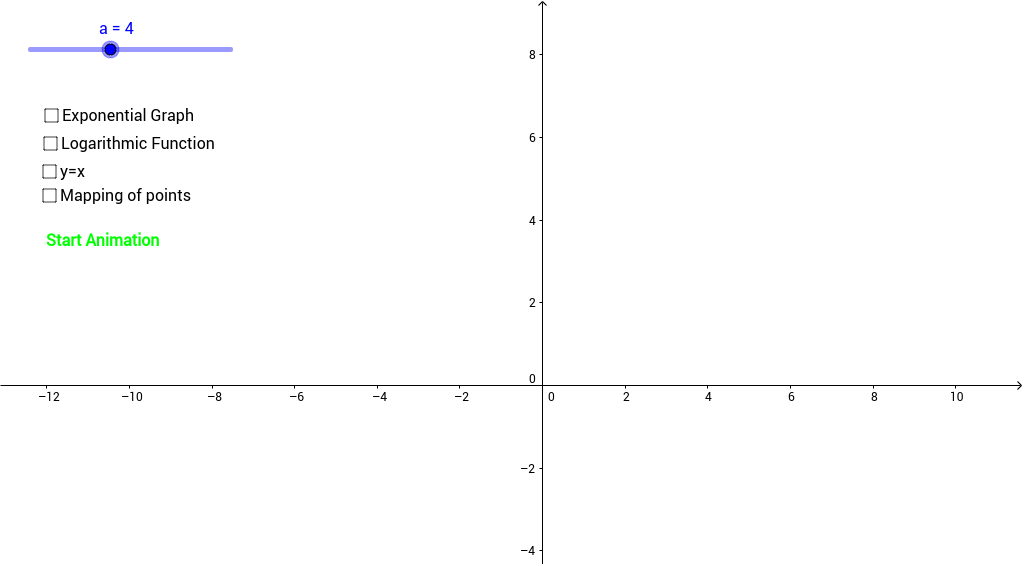 Exponential and Logarithmic Functions GeoGebra – Exponential Worksheet