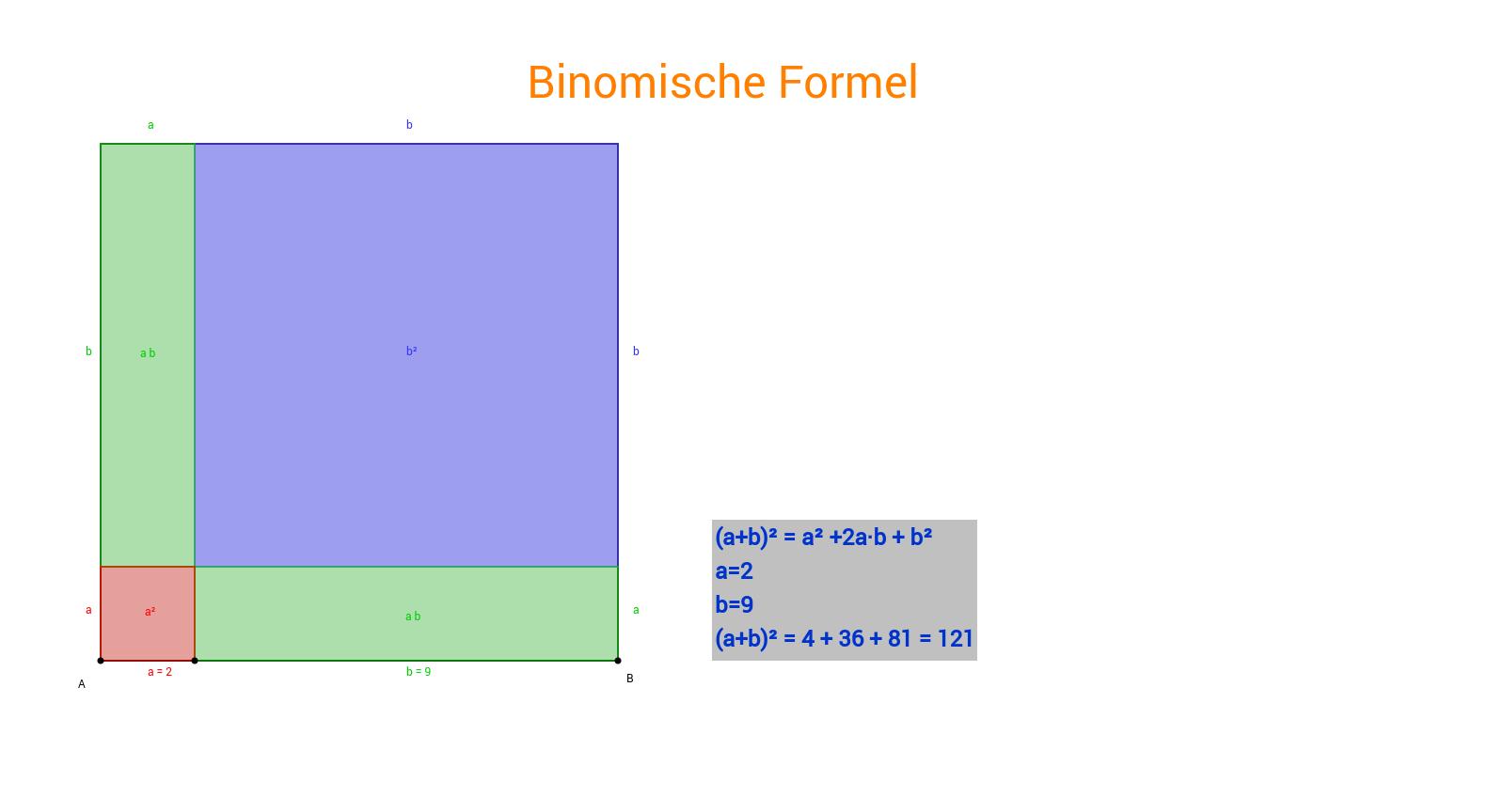 Binoschische Formel
