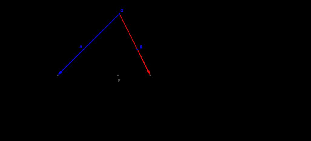 平面上の点の存在範囲