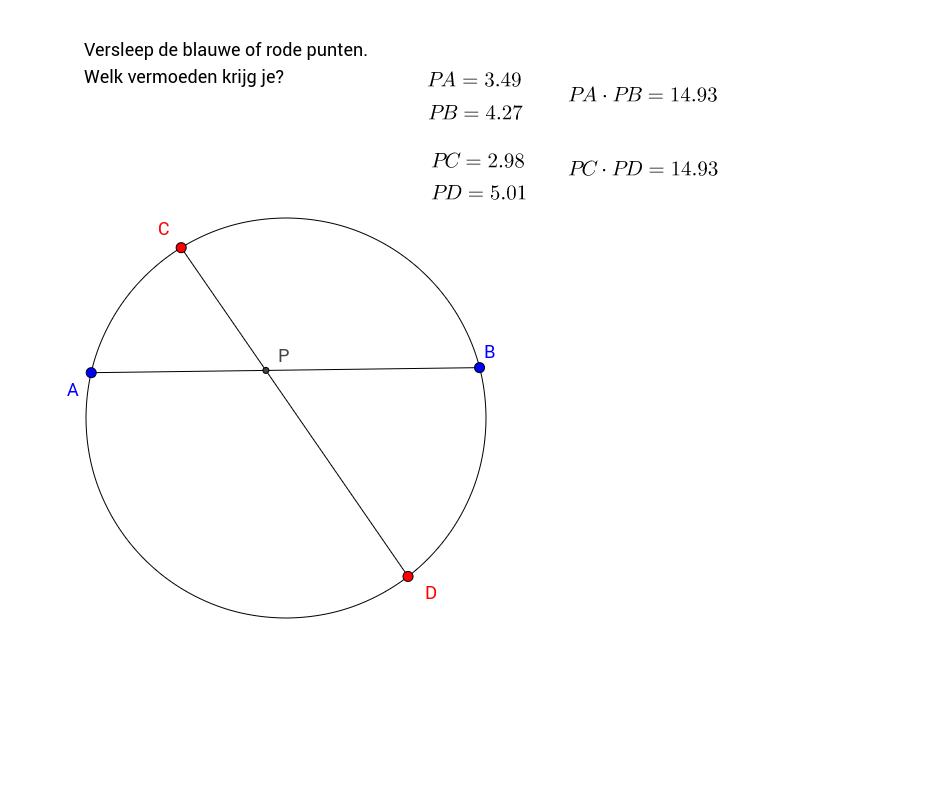 Vermoeden over twee snijdende lijnen in cirkel
