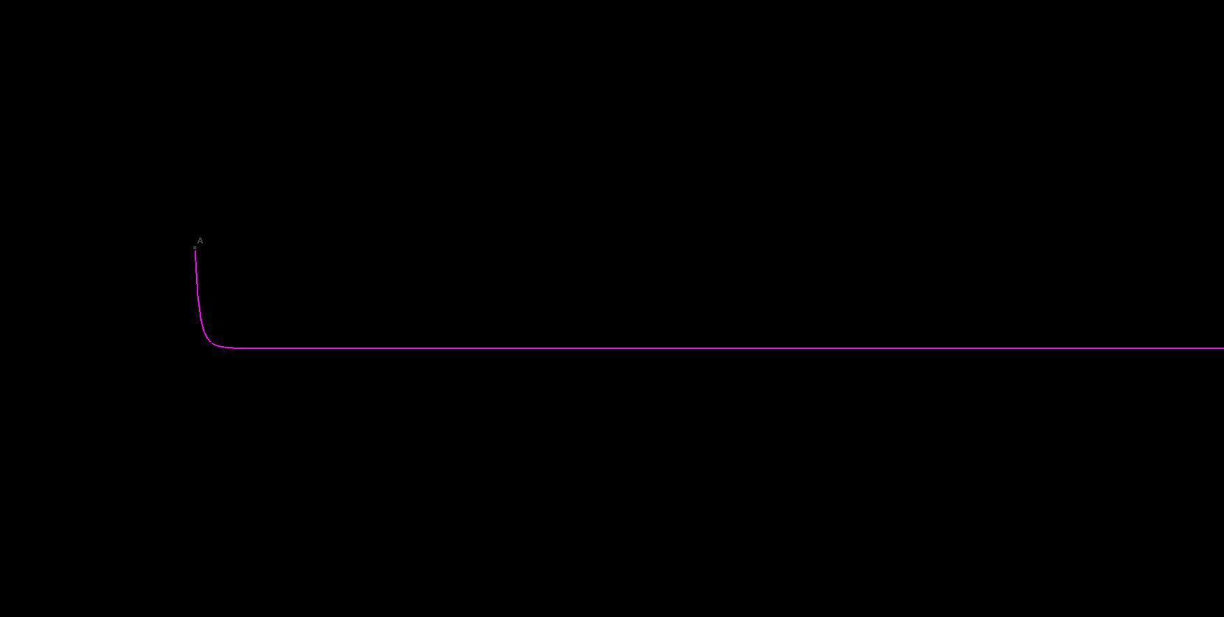 Trajectory of system: y'=ℯ^(sin(y)) - y² + ln(y)