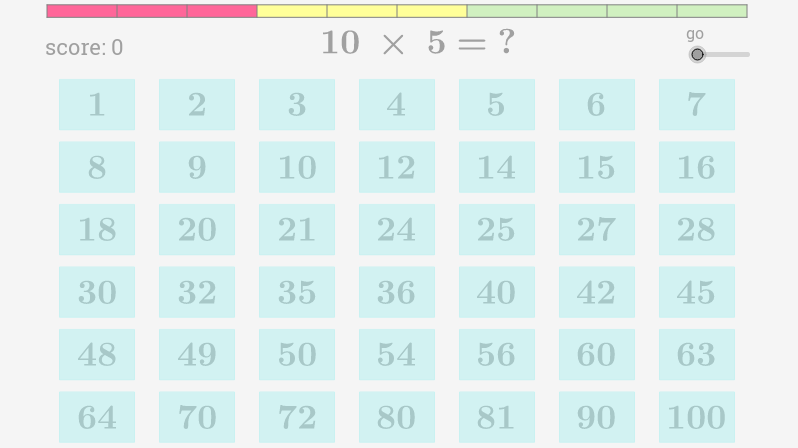 multiplication table-1