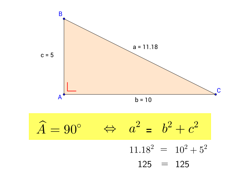 Toepassing op Pythagoras (1)