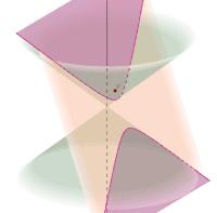Coniques : section d'un plan avec un cône.