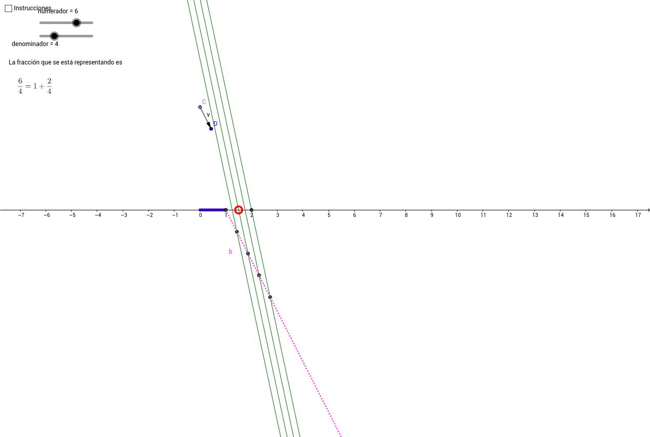 Representar una fracción en la recta real