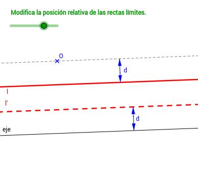 DT2.TRANS.Homología_posición rectas límite.