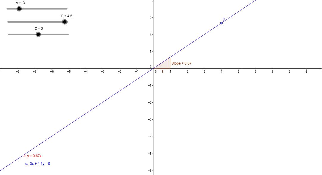 MTZMOORE Linear Equation Investigation