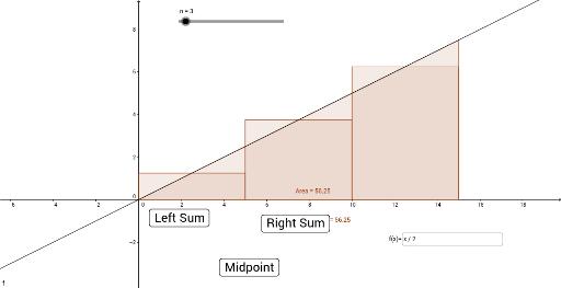 Right vs Left vs Midpoint Riemann Sums GeoGebra – Riemann Sum Worksheet