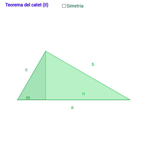 Teorema del catet (II)