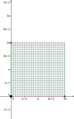 Copy of Parametric Torus