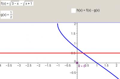 Nehezebb egyenletek, egyenlőtlenségek  3.