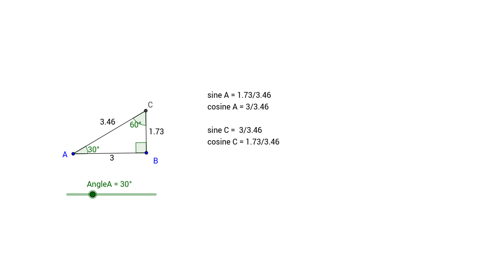Sine vs Cosine Exploration