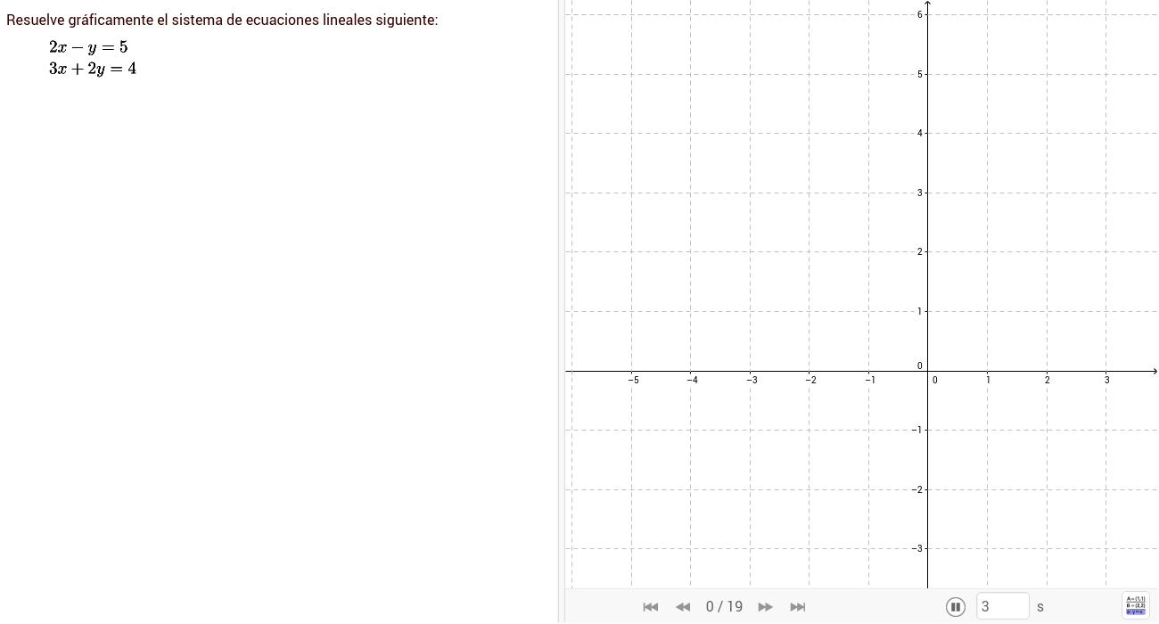 Resolución gráfica de sistemas de ecuaciones