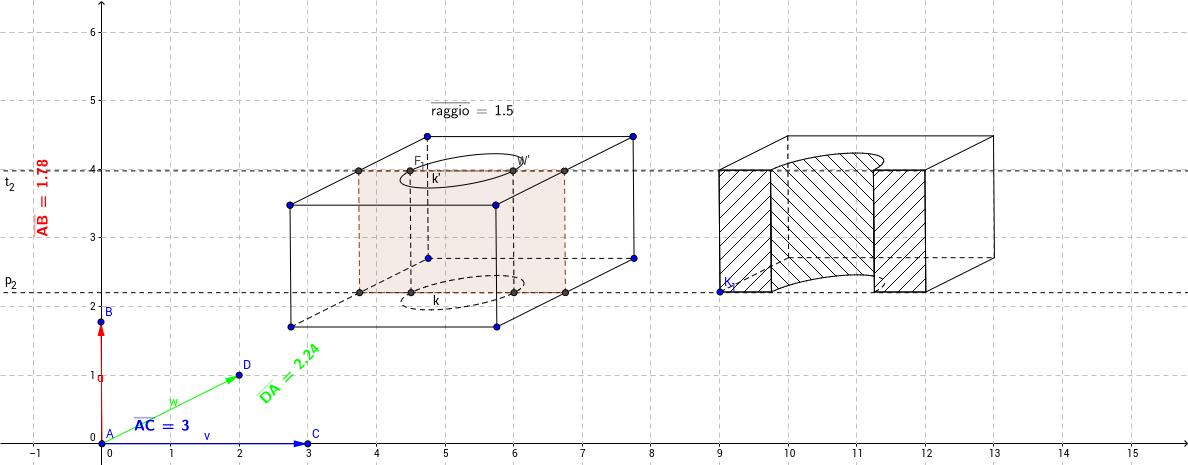 2D parallelepipedo con foro centrale - sezione