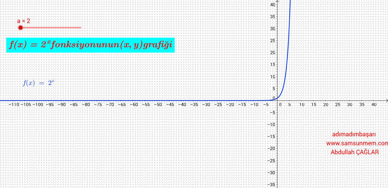 LOGARİTMA FONKSİYONLARININ GRAFİĞİ 2