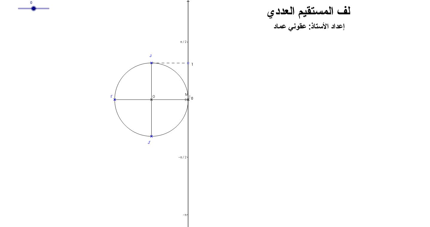 Enroulement sur le cercle triangulaire