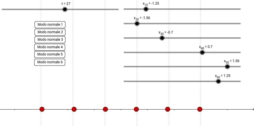 Oscillatori accoppiati n. 6