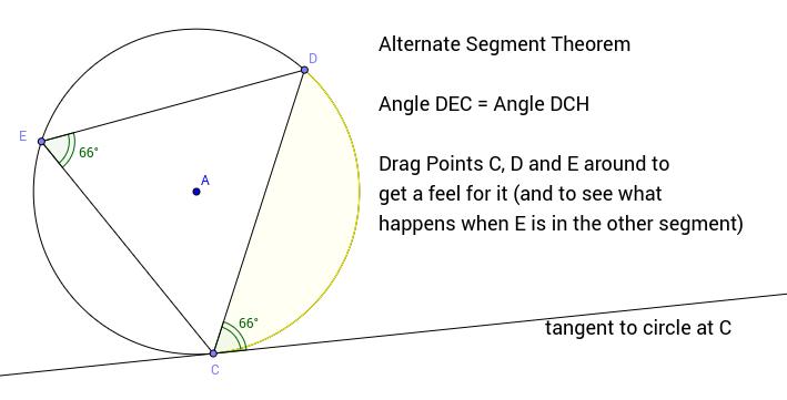 Alternate Segment Theorem (page 1)