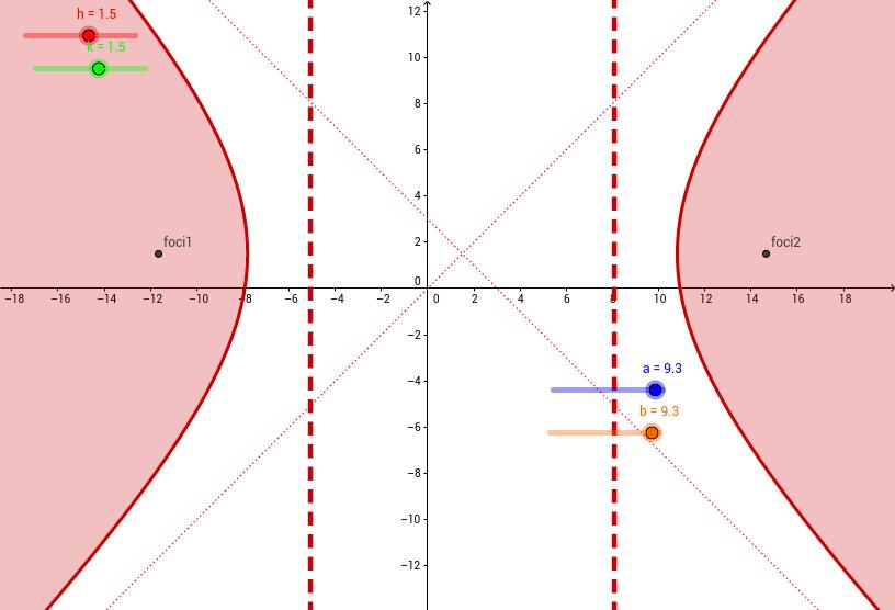 hyperbola updated
