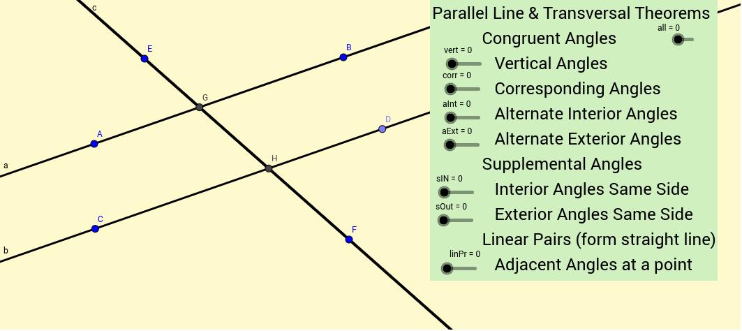 Parallel Line Theorems Geogebra
