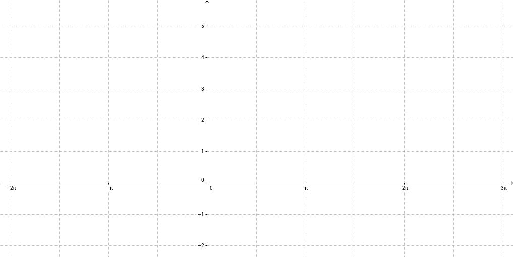 Trigonomeetria