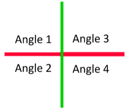PARALLEL LINES – ANOTHER WAY OF LOOKING AT THEM