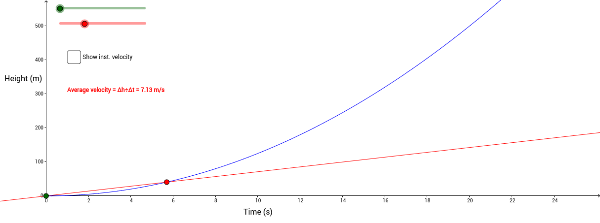 Average and Instantaneous Velocity'in kopyası
