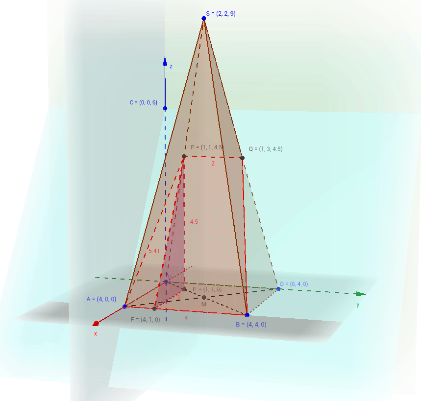 Schnitt Pyramide-Ebene