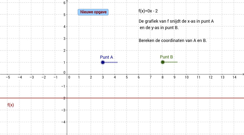 Snijpunten met x en y as. Lineair verband