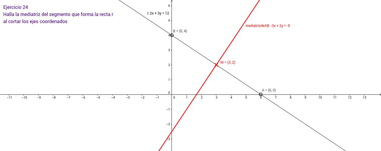 Ejercicio 24. Geometría en el plano
