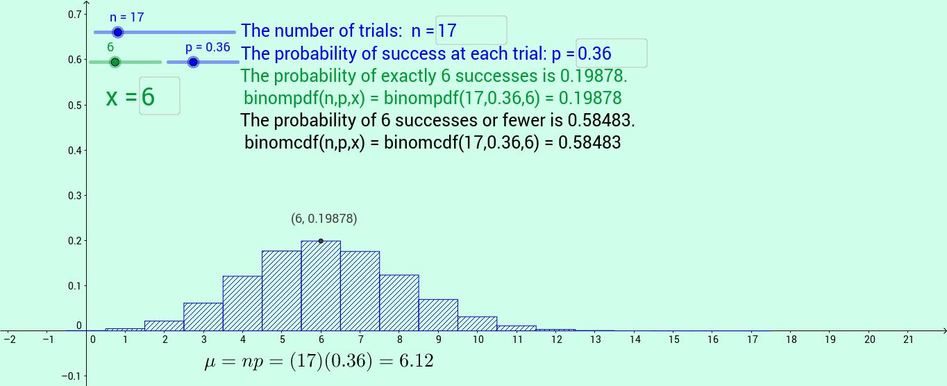 The Binomial Distribution GeoGebra – Binomial Distribution Worksheet