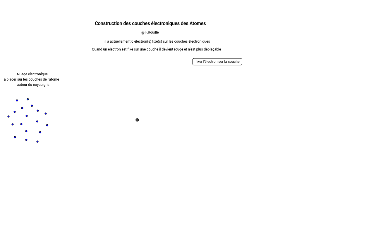 Constitution électronique des atomes